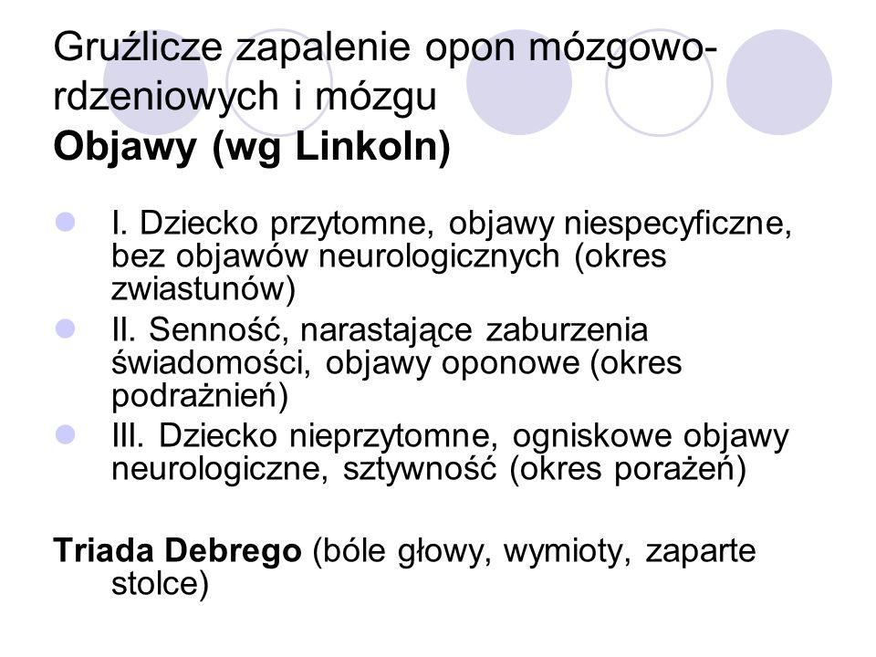 Gruźlicze zapalenie opon mózgowo-rdzeniowych i mózgu Objawy (wg Linkoln)