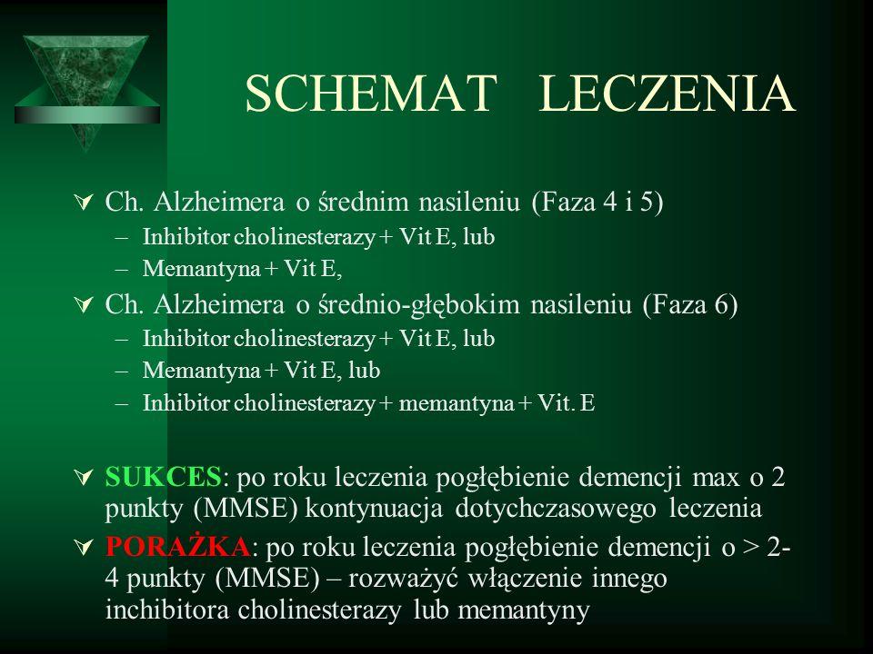 SCHEMAT LECZENIA Ch. Alzheimera o średnim nasileniu (Faza 4 i 5)
