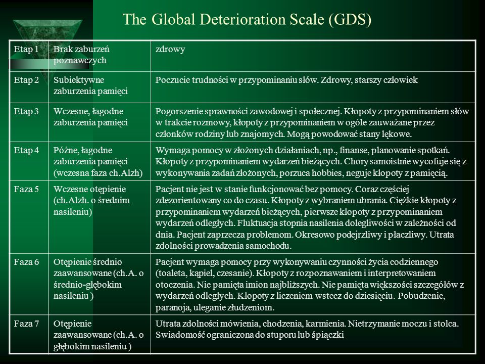 The Global Deterioration Scale (GDS)
