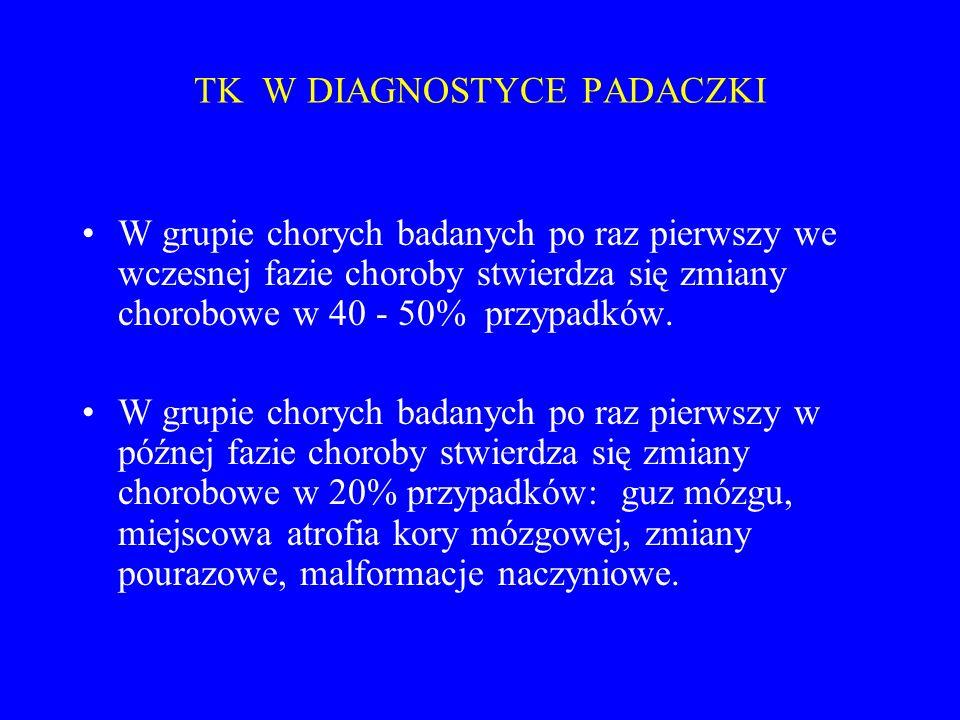 TK W DIAGNOSTYCE PADACZKI
