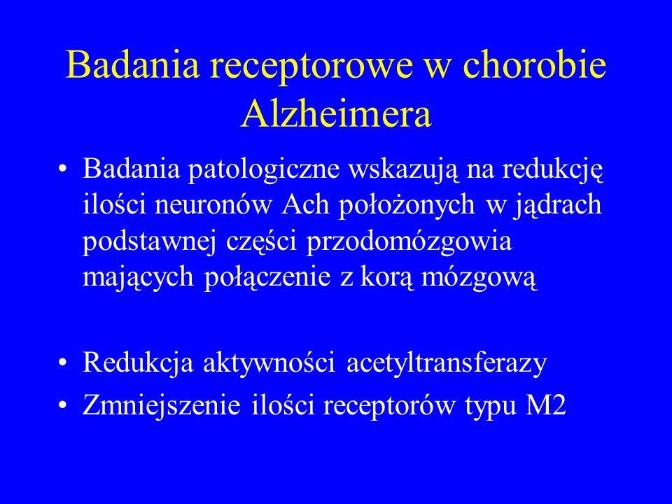 Badania receptorowe w chorobie Alzheimera