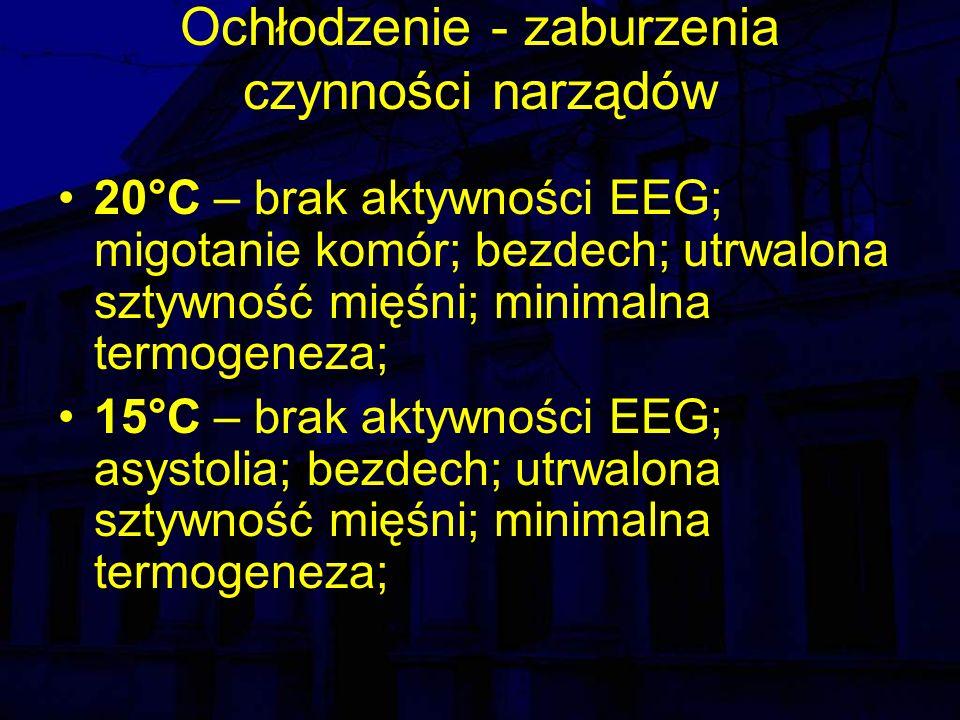 Ochłodzenie - zaburzenia czynności narządów