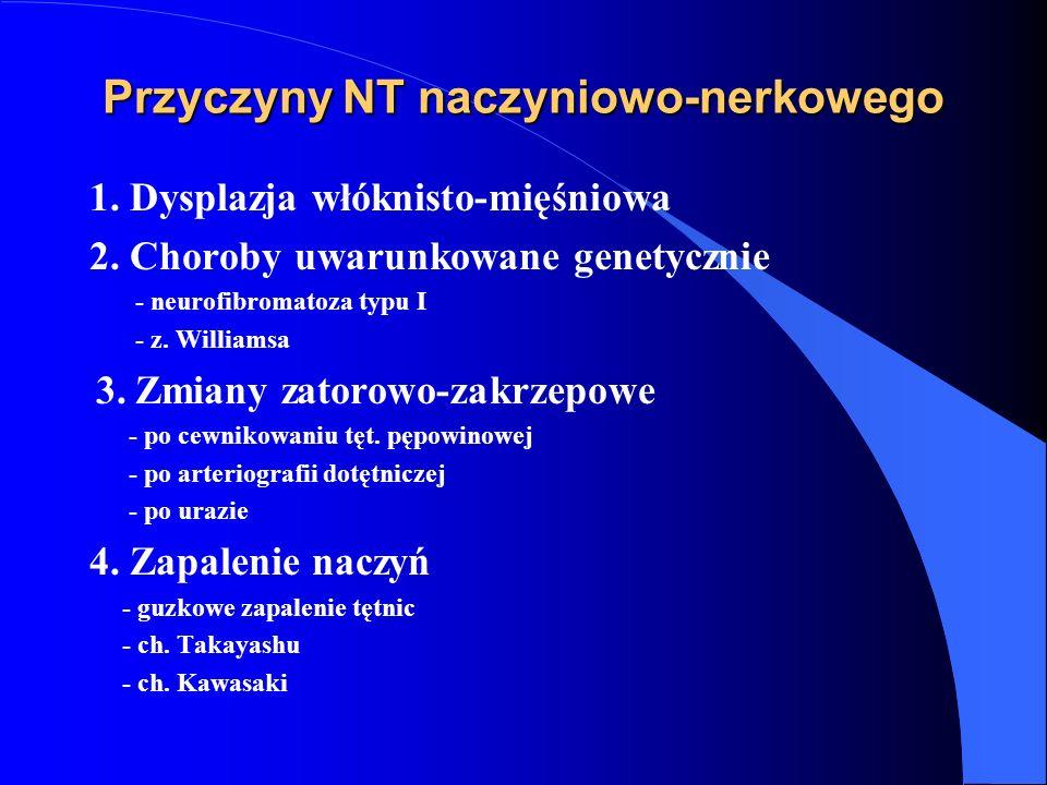 Przyczyny NT naczyniowo-nerkowego
