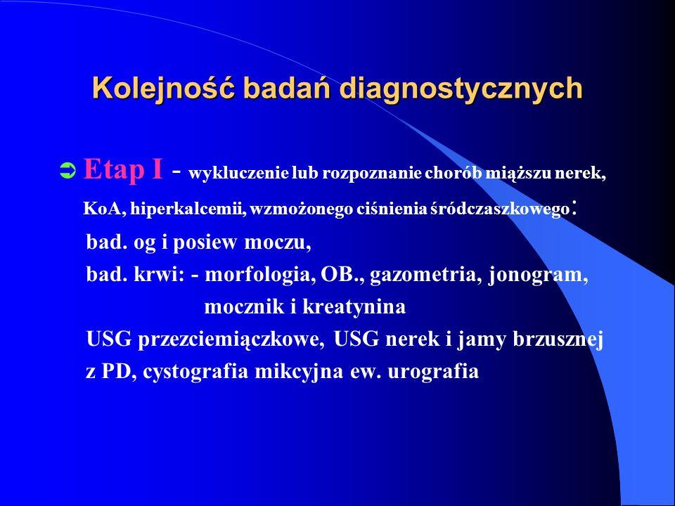Kolejność badań diagnostycznych