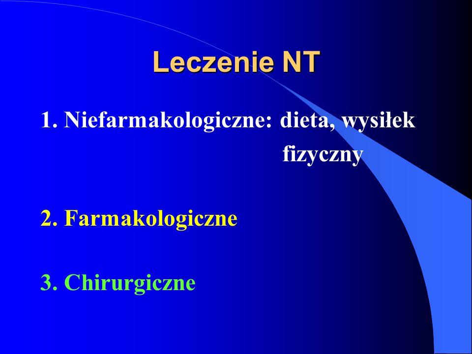 Leczenie NT 1. Niefarmakologiczne: dieta, wysiłek fizyczny