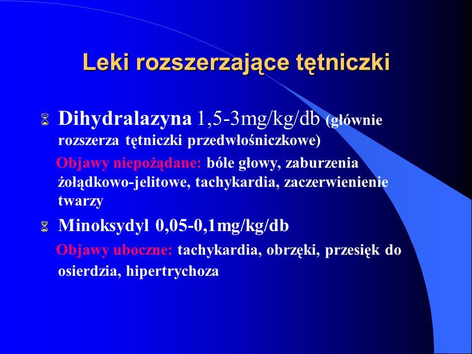 Leki rozszerzające tętniczki
