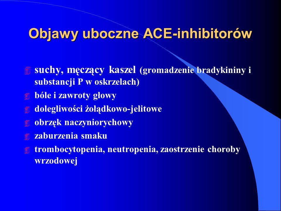 Objawy uboczne ACE-inhibitorów