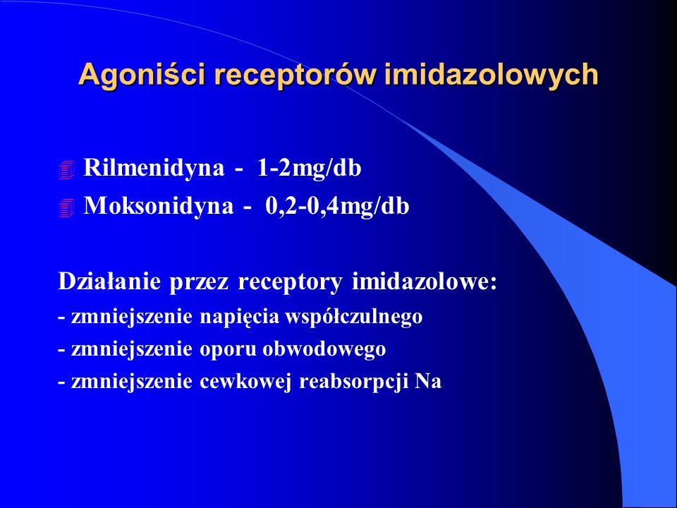 Agoniści receptorów imidazolowych
