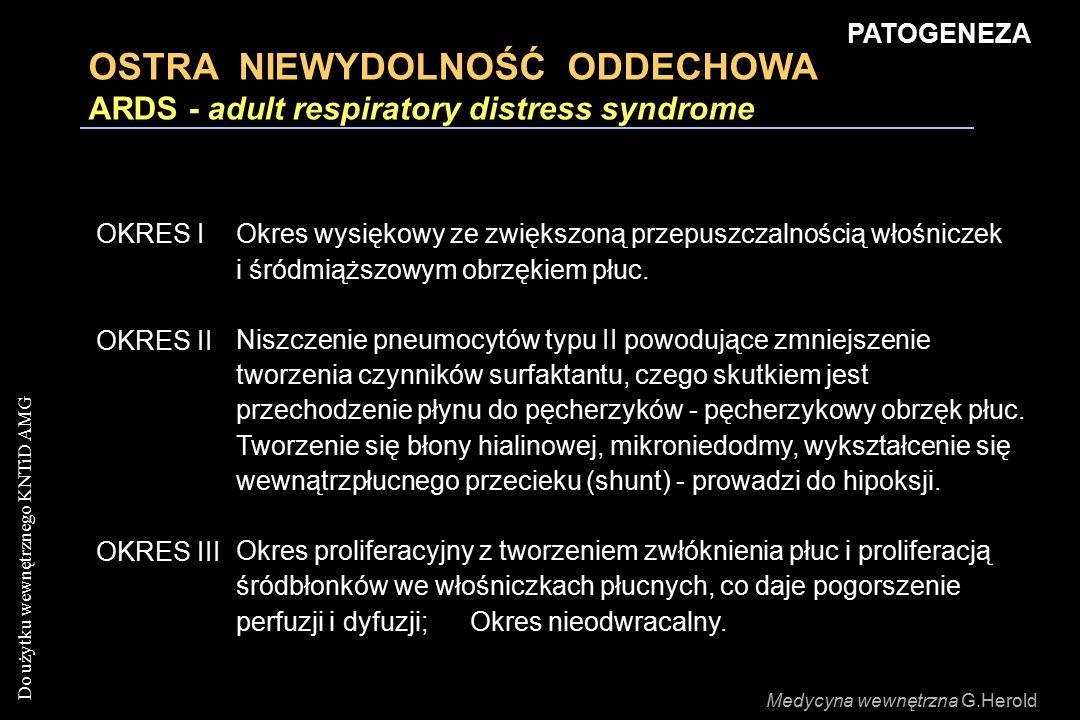 PATOGENEZA OSTRA NIEWYDOLNOŚĆ ODDECHOWA ARDS - adult respiratory distress syndrome. OKRES I.
