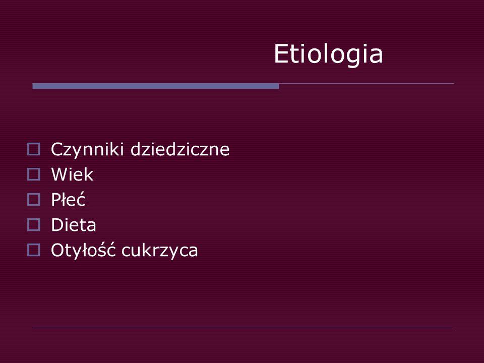 Etiologia Czynniki dziedziczne Wiek Płeć Dieta Otyłość cukrzyca