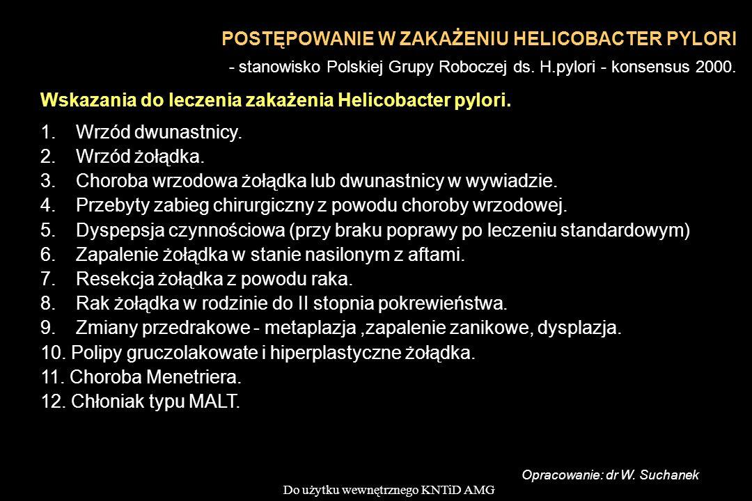 Wskazania do leczenia zakażenia Helicobacter pylori.