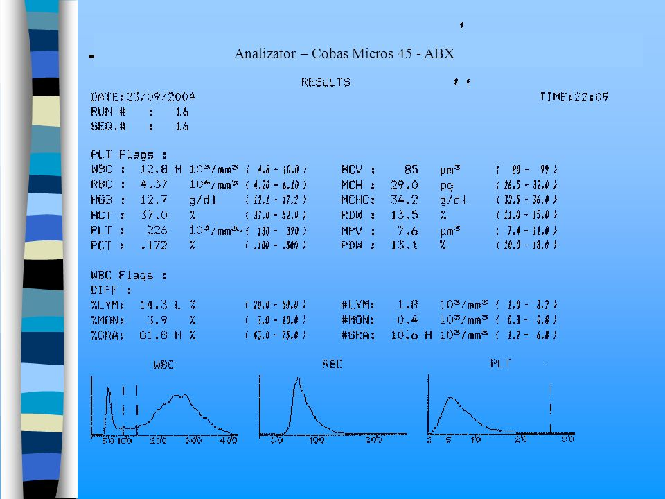 Analizator – Cobas Micros 45 - ABX