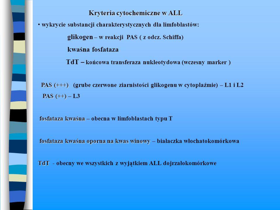 Kryteria cytochemiczne w ALL