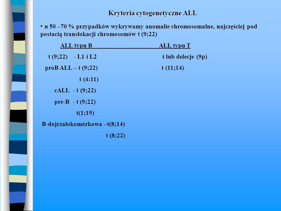 Kryteria cytogenetyczne ALL