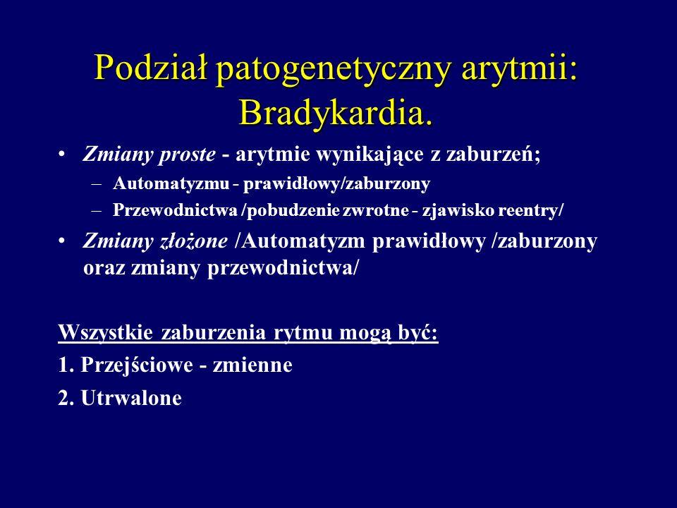 Podział patogenetyczny arytmii: Bradykardia.