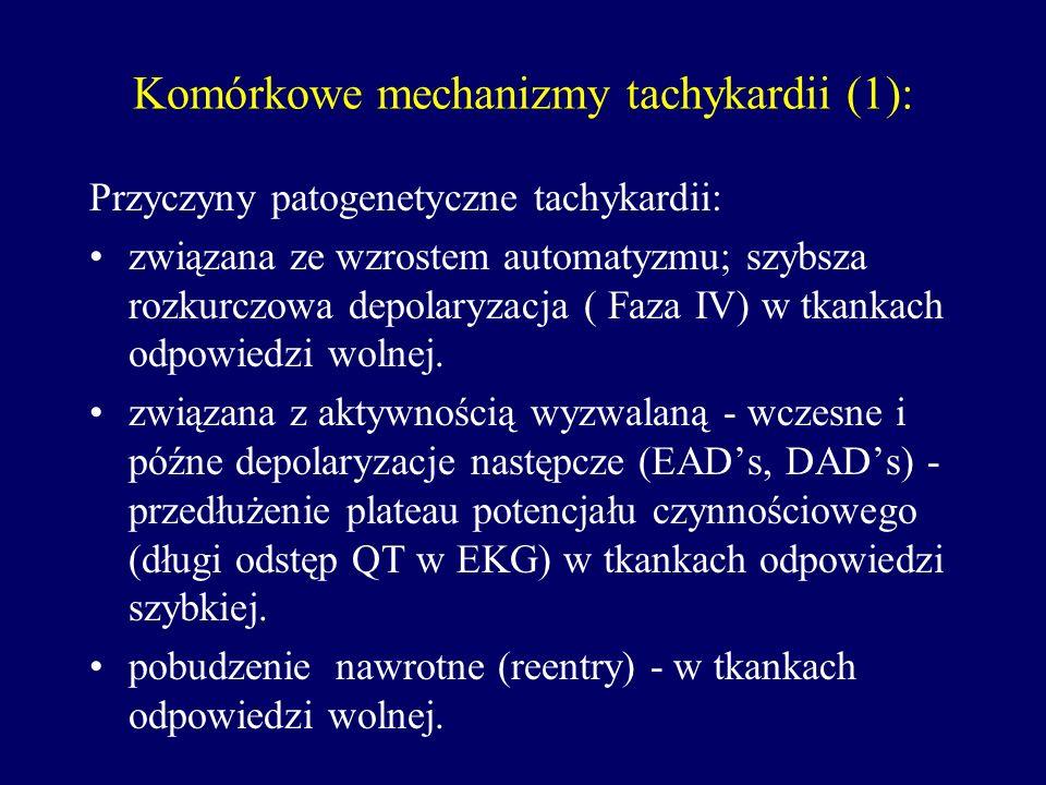Komórkowe mechanizmy tachykardii (1):