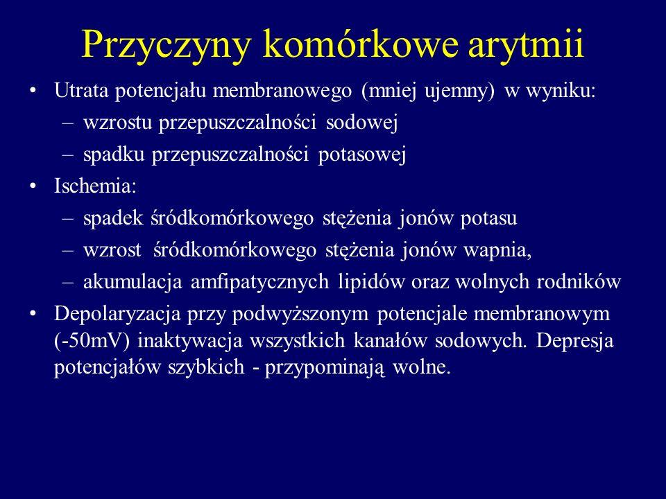 Przyczyny komórkowe arytmii