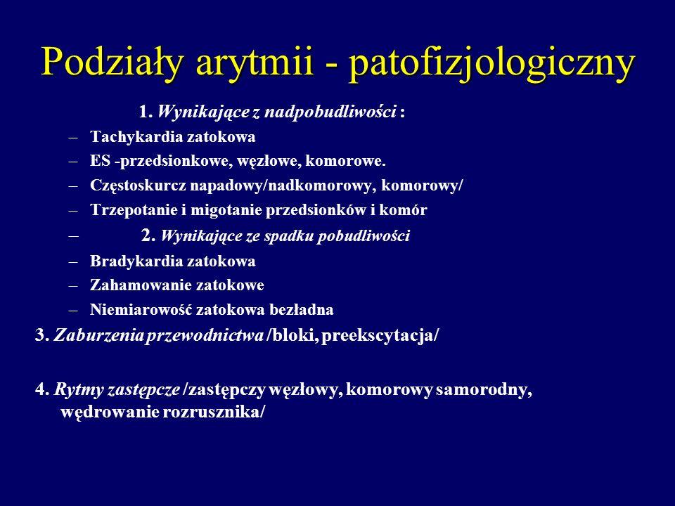 Podziały arytmii - patofizjologiczny