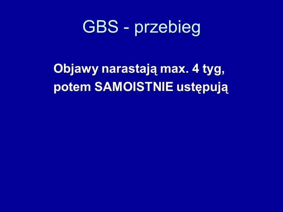 GBS - przebieg Objawy narastają max. 4 tyg, potem SAMOISTNIE ustępują