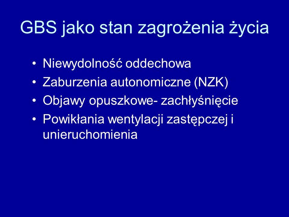 GBS jako stan zagrożenia życia