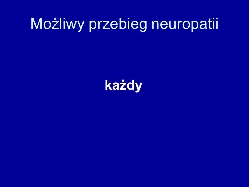 Możliwy przebieg neuropatii