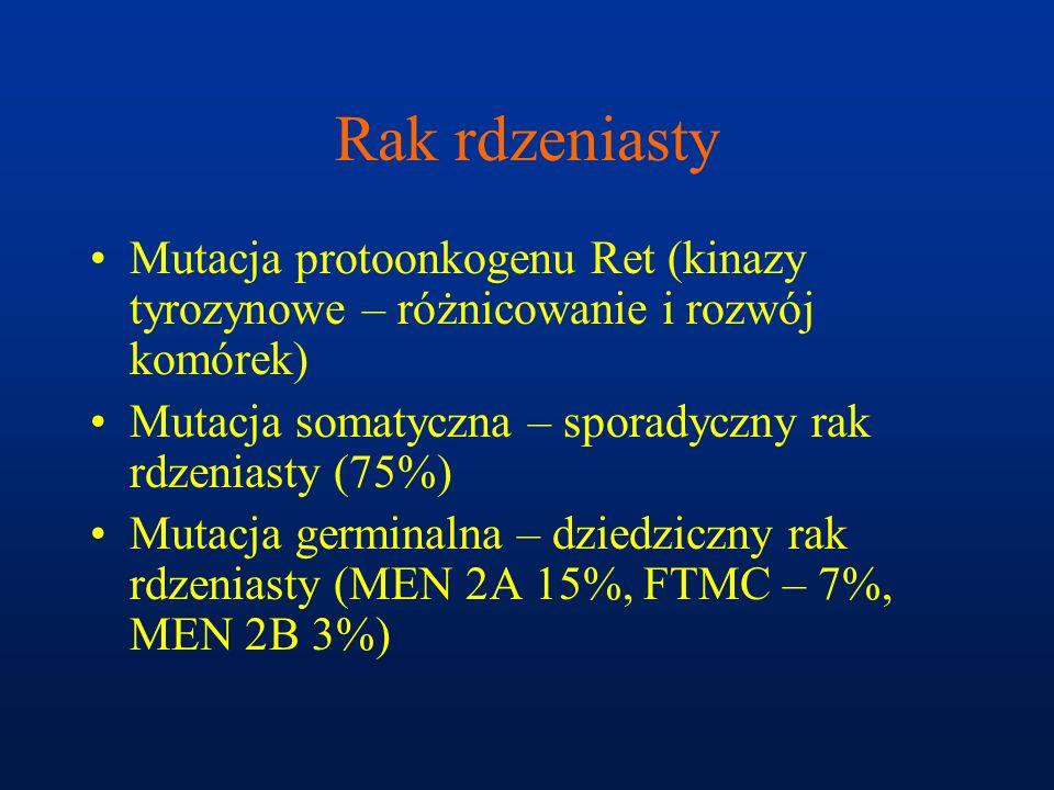 Rak rdzeniasty Mutacja protoonkogenu Ret (kinazy tyrozynowe – różnicowanie i rozwój komórek) Mutacja somatyczna – sporadyczny rak rdzeniasty (75%)