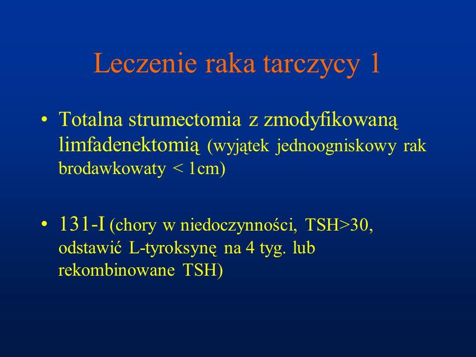 Leczenie raka tarczycy 1