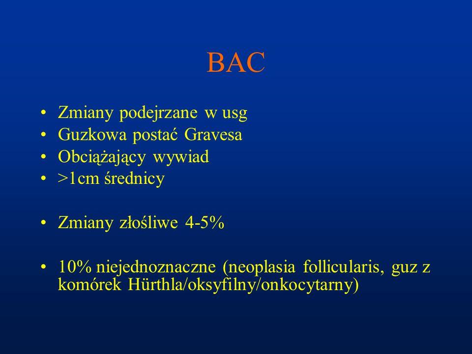 BAC Zmiany podejrzane w usg Guzkowa postać Gravesa Obciążający wywiad