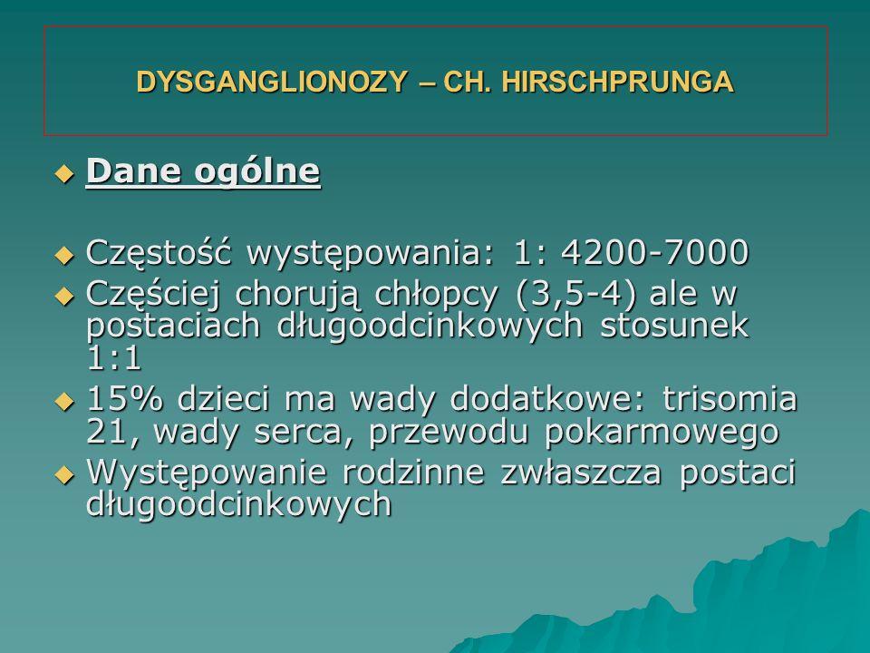 DYSGANGLIONOZY – CH. HIRSCHPRUNGA