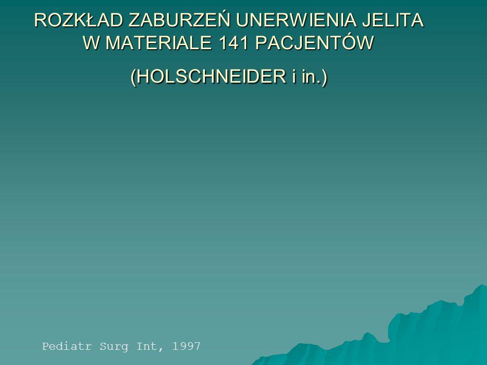 ROZKŁAD ZABURZEŃ UNERWIENIA JELITA W MATERIALE 141 PACJENTÓW (HOLSCHNEIDER i in.)