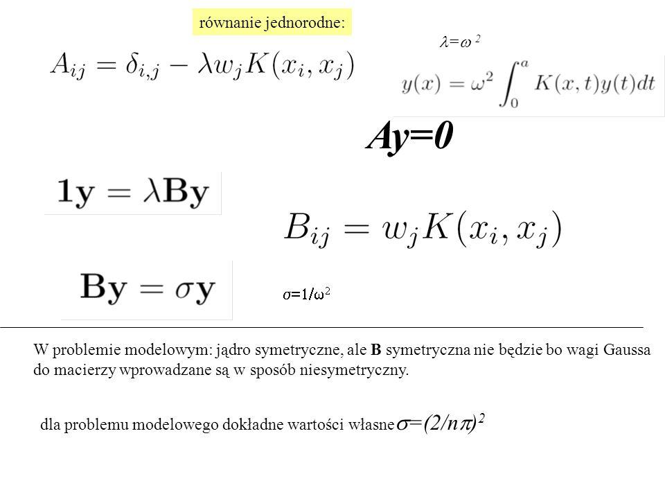 Ay=0 równanie jednorodne: l=w 2 s=1/w2
