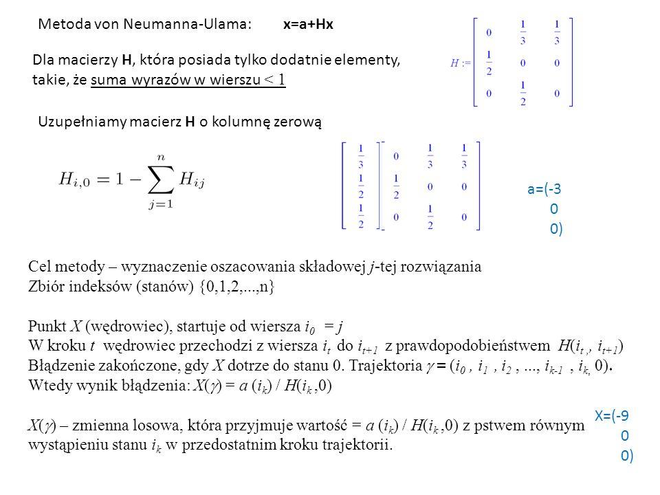 Metoda von Neumanna-Ulama: x=a+Hx