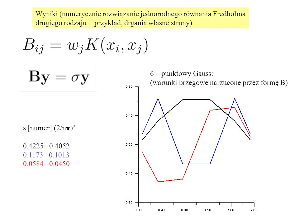 Wyniki (numerycznie rozwiązanie jednorodnego równania Fredholma drugiego rodzaju = przykład, drgania własne struny)