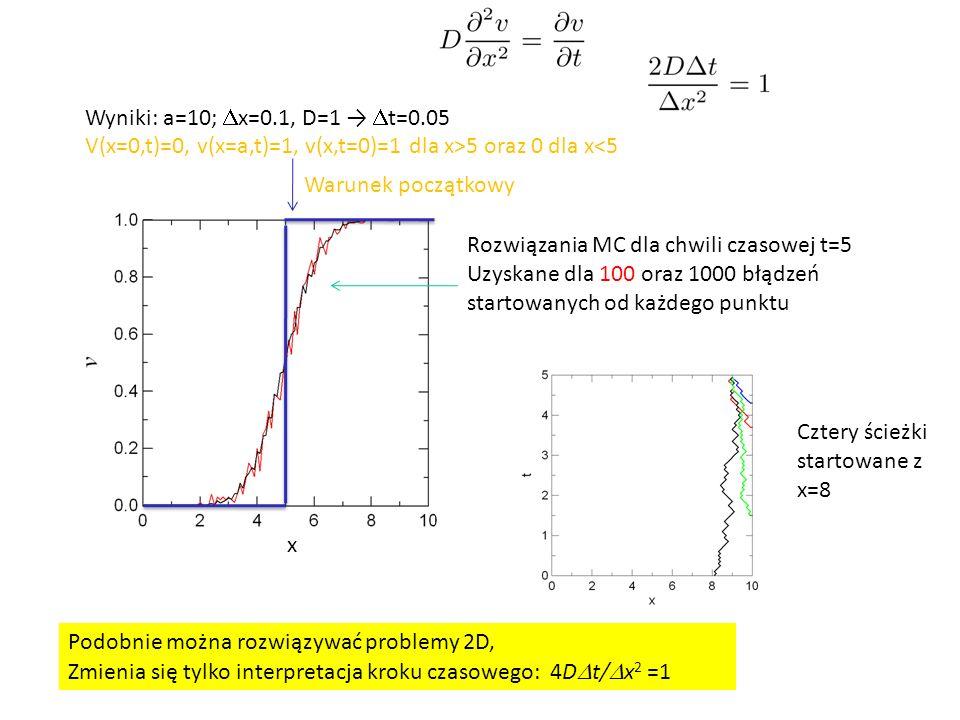 V(x=0,t)=0, v(x=a,t)=1, v(x,t=0)=1 dla x>5 oraz 0 dla x<5