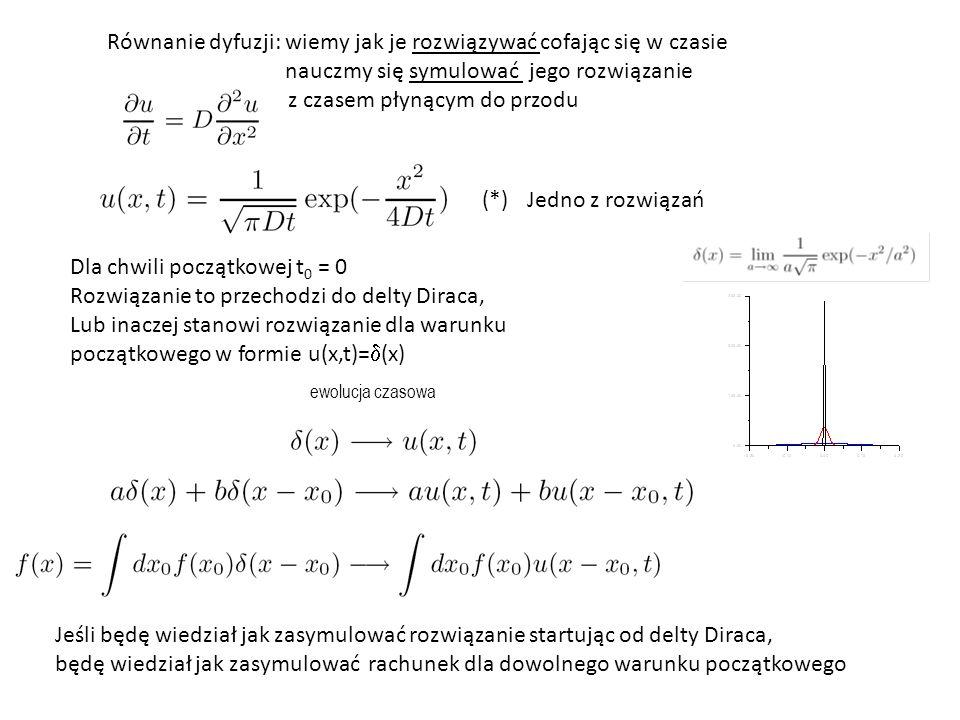 Dla chwili początkowej t0 = 0