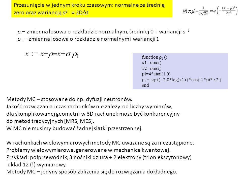 Przesunięcie w jednym kroku czasowym: normalne ze średnią zero oraz wariancją s2 = 2DDt