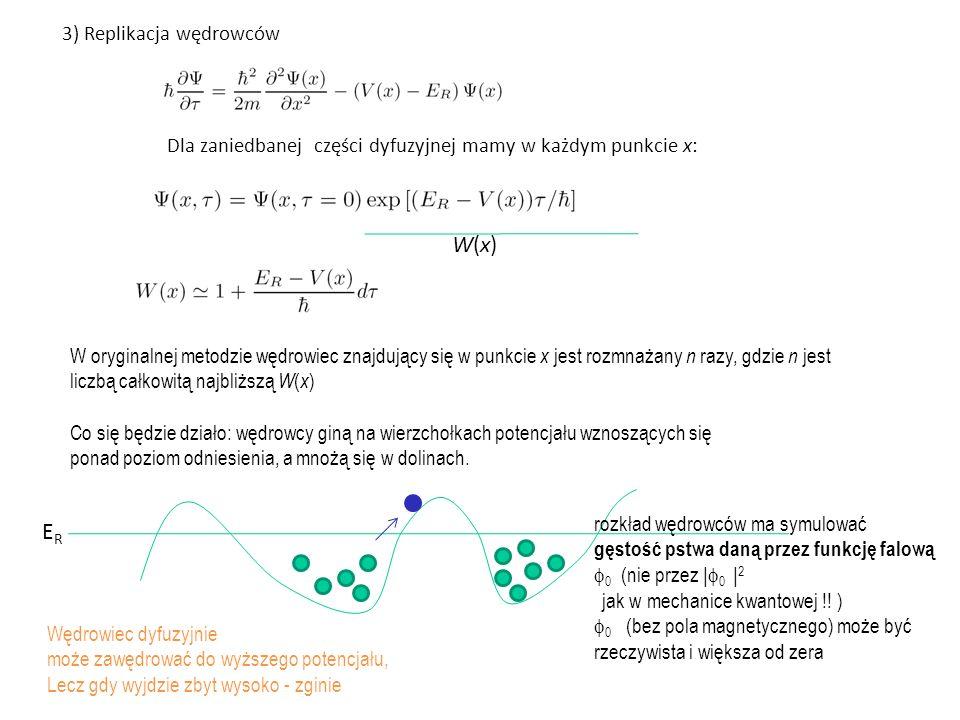 W(x) ER 3) Replikacja wędrowców
