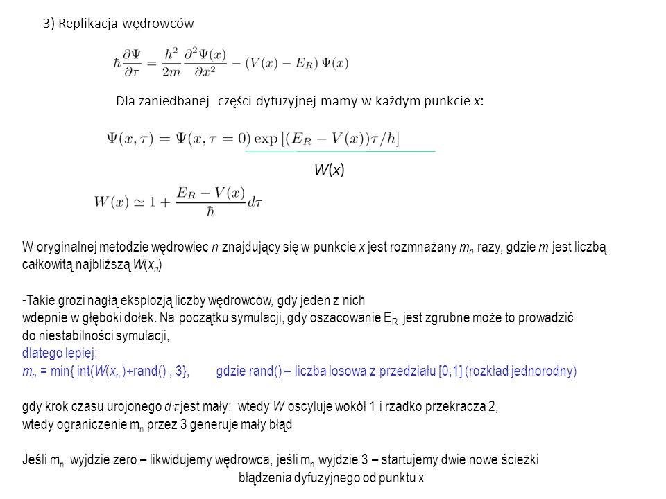 W(x) 3) Replikacja wędrowców