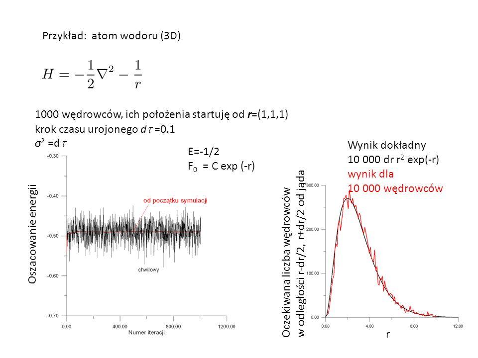 Przykład: atom wodoru (3D)
