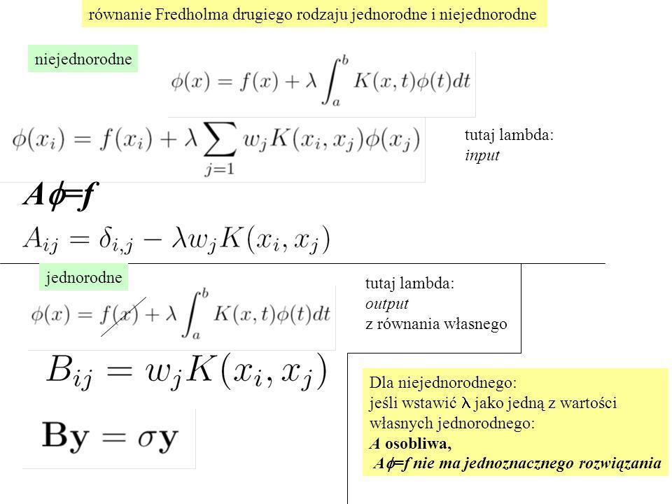 Af=f równanie Fredholma drugiego rodzaju jednorodne i niejednorodne
