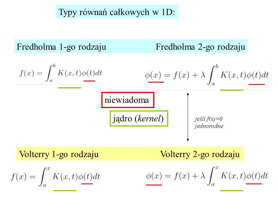 Typy równań całkowych w 1D: