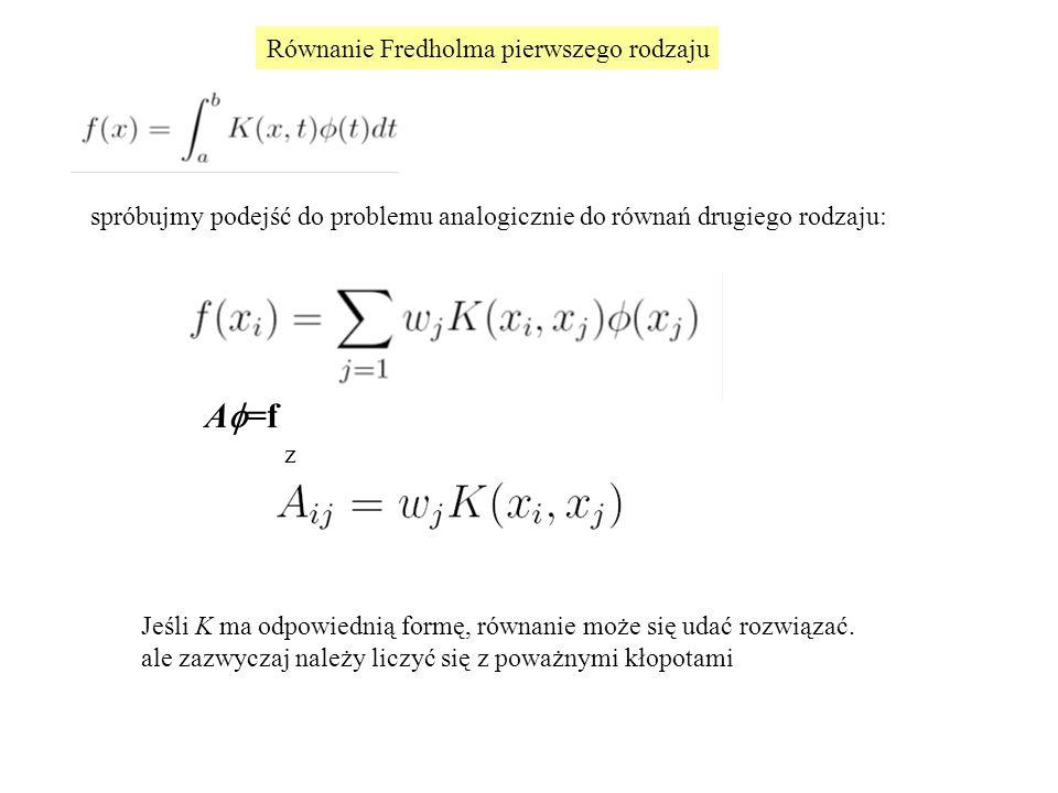 Af=f Równanie Fredholma pierwszego rodzaju