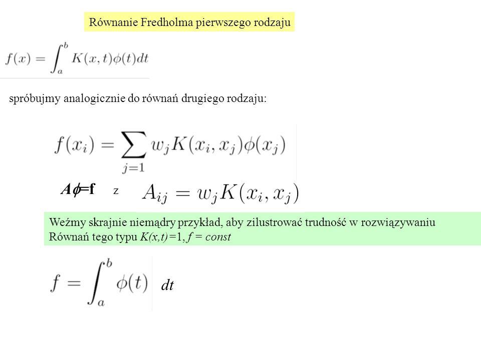 Af=f dt Równanie Fredholma pierwszego rodzaju