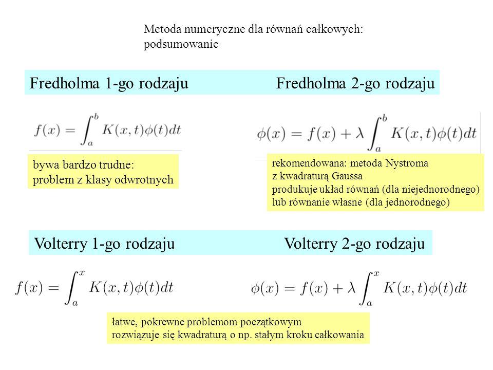 Fredholma 1-go rodzaju Fredholma 2-go rodzaju