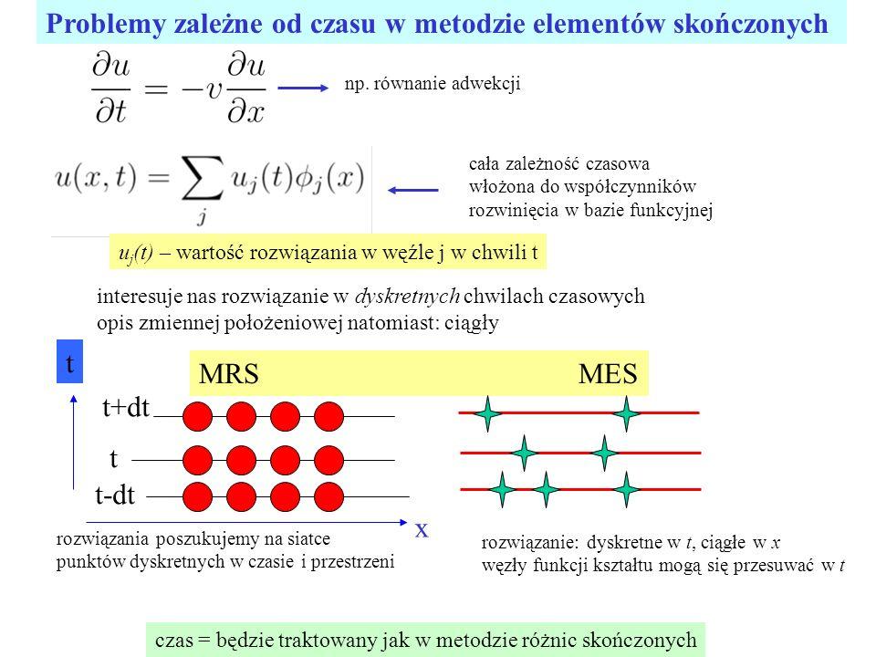 Problemy zależne od czasu w metodzie elementów skończonych