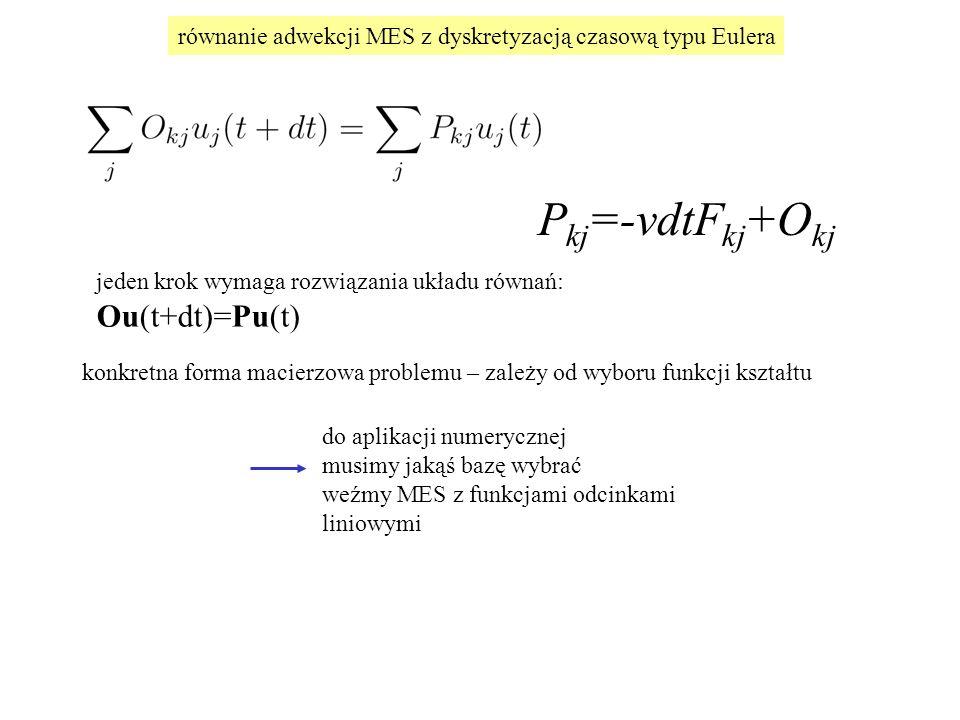 Pkj=-vdtFkj+Okj Ou(t+dt)=Pu(t)