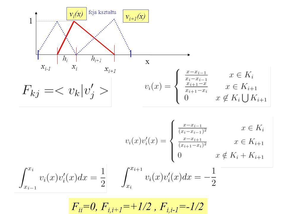 Fii=0, Fi,i+1=+1/2 , Fi,i-1=-1/2 vi(x) vi+1(x) 1 x xi-1 xi xi+1 hi