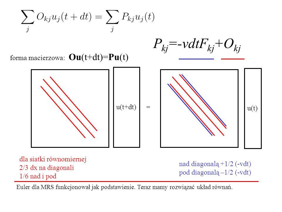 Pkj=-vdtFkj+Okj Ou(t+dt)=Pu(t) forma macierzowa: u(t+dt) u(t) =