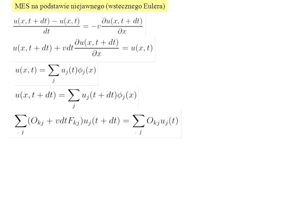 MES na podstawie niejawnego (wstecznego Eulera)