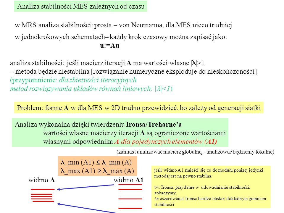 Analiza stabilności MES zależnych od czasu